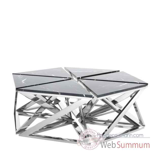 Table basse galaxy set de 6 eichholtz -110926