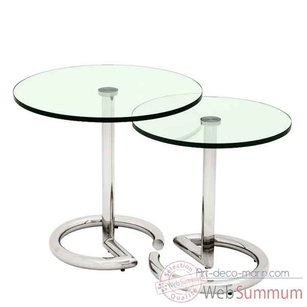Table d\'appoint ralph lot de 2 Eichholtz -08732