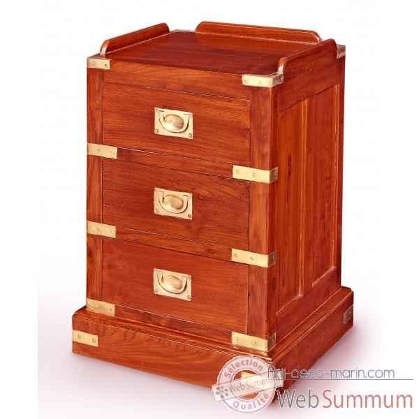 meuble de bateau ancien meuble de navire sur art d co marin. Black Bedroom Furniture Sets. Home Design Ideas